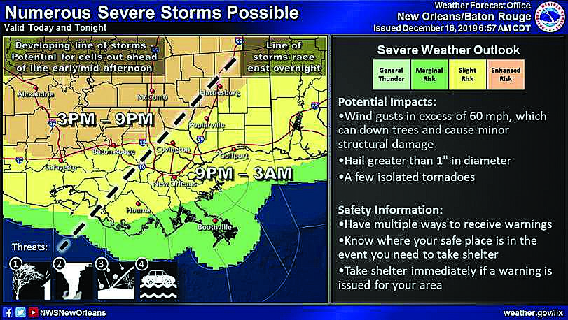 Potential Severe Weather Threat Monday Afternoon